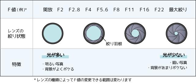F-tigai_02